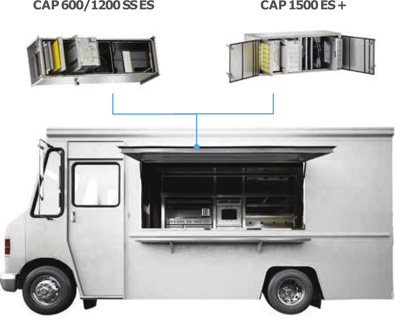Foodtruck mobilne systemy gastronomiczne